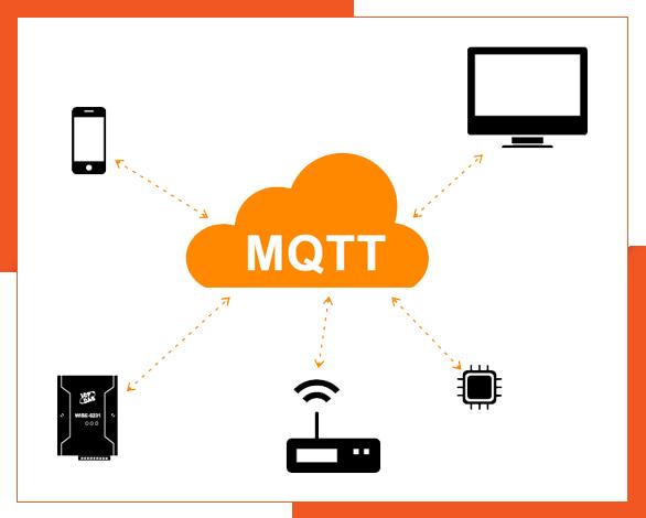 Techabiz IT- MQTT Mobile App Chat Development Company